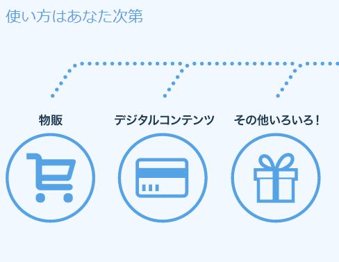 【衝撃】決済手数料タダ!日本人が作った簡単オンライン販売サービス「SPIKE」スパイクに早速登録してみた